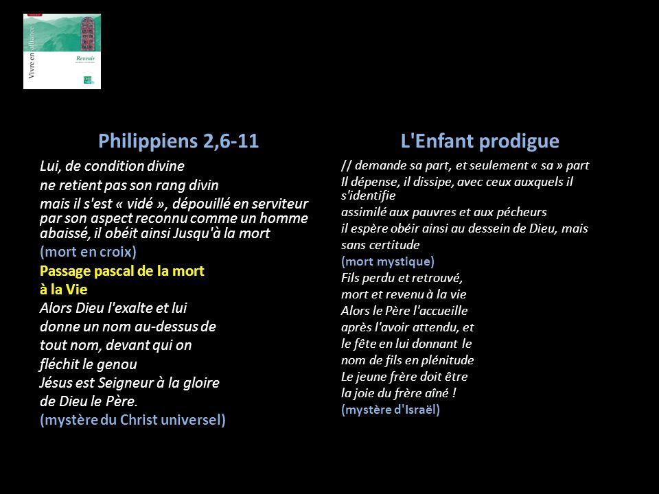 Philippiens 2,6-11 Lui, de condition divine ne retient pas son rang divin mais il s'est « vidé », dépouillé en serviteur par son aspect reconnu comme