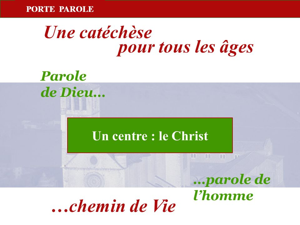 PORTE PAROLE Une catéchèse pour tous les âges …chemin de Vie …parole de lhomme Un centre : le Christ PORTE PAROLE Parole de Dieu…