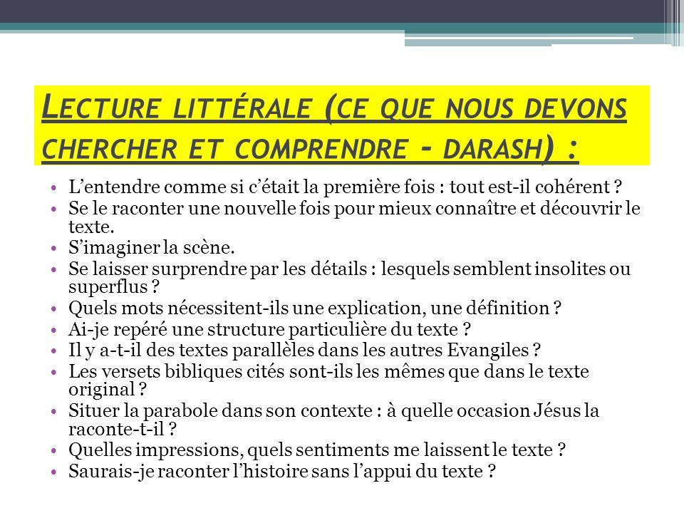 L ECTURE ALLÉGORIQUE ( LE RAPPORT AVEC D AUTRES TEXTES ) : Cette histoire me rappelle-t-elle dautres textes de lAncien ou du Nouveau Testament .