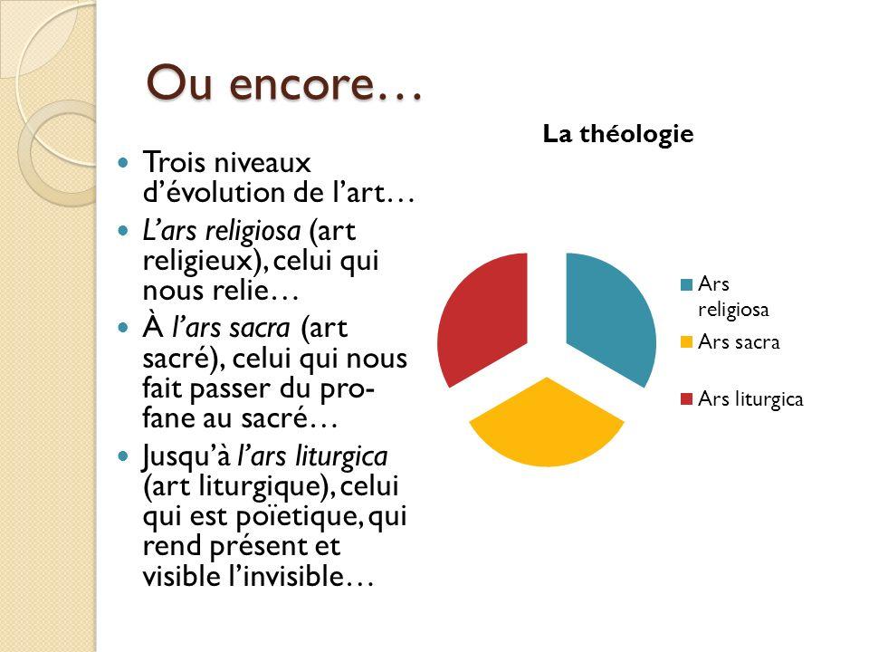 Ou encore… Trois niveaux dévolution de lart… Lars religiosa (art religieux), celui qui nous relie… À lars sacra (art sacré), celui qui nous fait passe