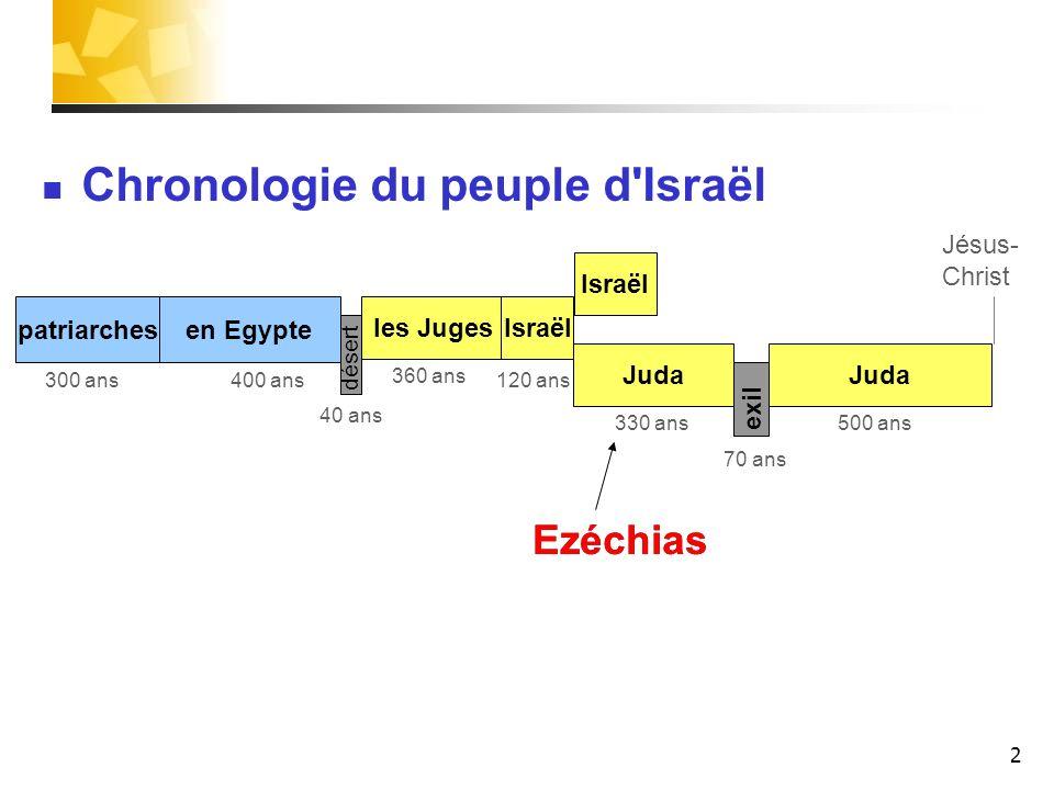 2 patriarches les Juges Juda Israël Juda désert exil 400 ans 40 ans 120 ans300 ans 330 ans 70 ans 500 ans Ezéchias Israël 360 ans Chronologie du peupl