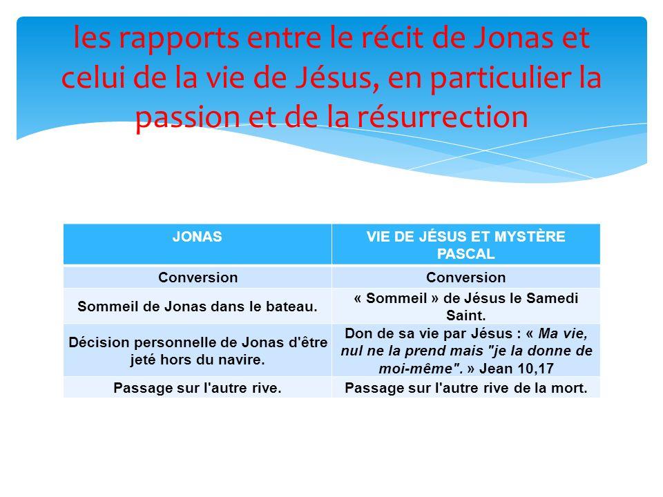 JONASVIE DE JÉSUS ET MYSTÈRE PASCAL Conversion Sommeil de Jonas dans le bateau. « Sommeil » de Jésus le Samedi Saint. Décision personnelle de Jonas d'