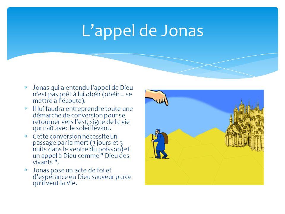 Lappel de Jonas Jonas qui a entendu lappel de Dieu nest pas prêt à lui obéir (obéir = se mettre à lécoute). Il lui faudra entreprendre toute une démar
