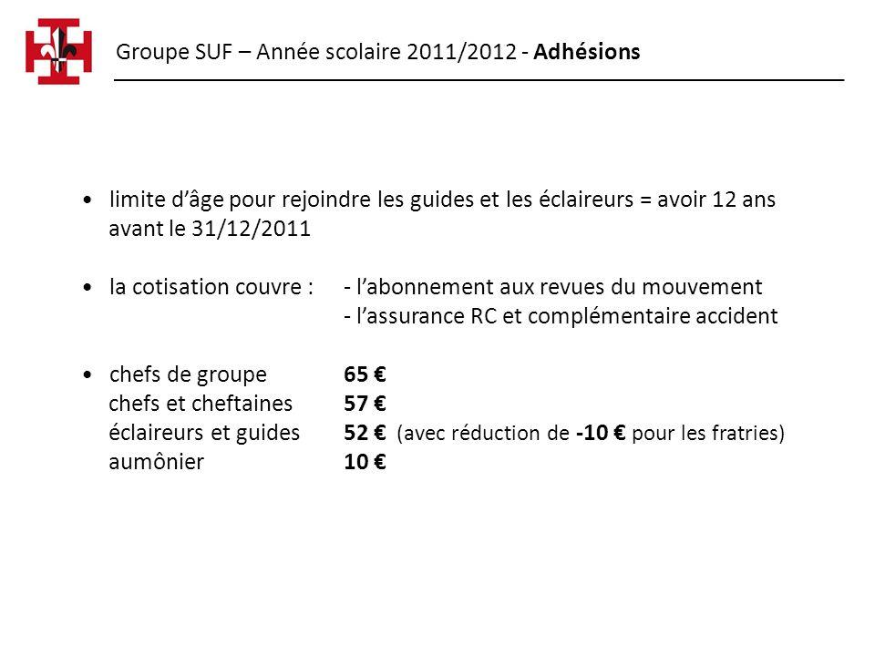 Groupe SUF – Année scolaire 2011/2012 - Adhésions limite dâge pour rejoindre les guides et les éclaireurs = avoir 12 ans avant le 31/12/2011 la cotisa