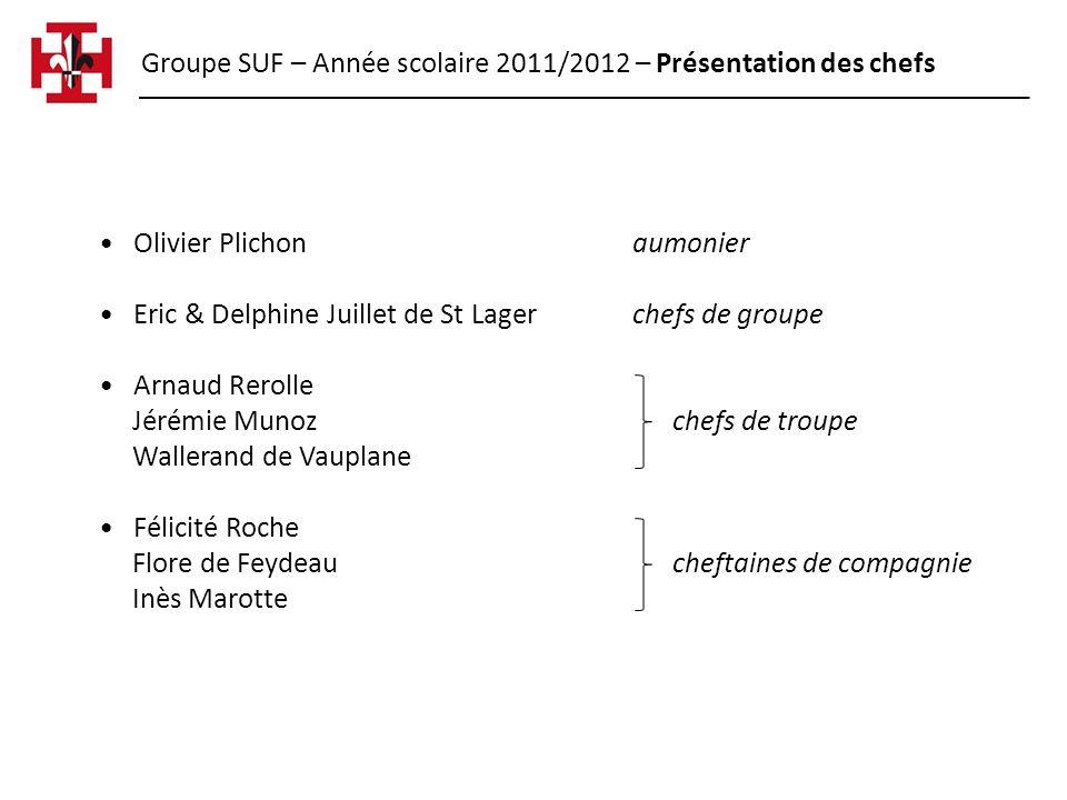 Groupe SUF – Année scolaire 2011/2012 – Présentation des chefs Olivier Plichonaumonier Eric & Delphine Juillet de St Lagerchefs de groupe Arnaud Rerol