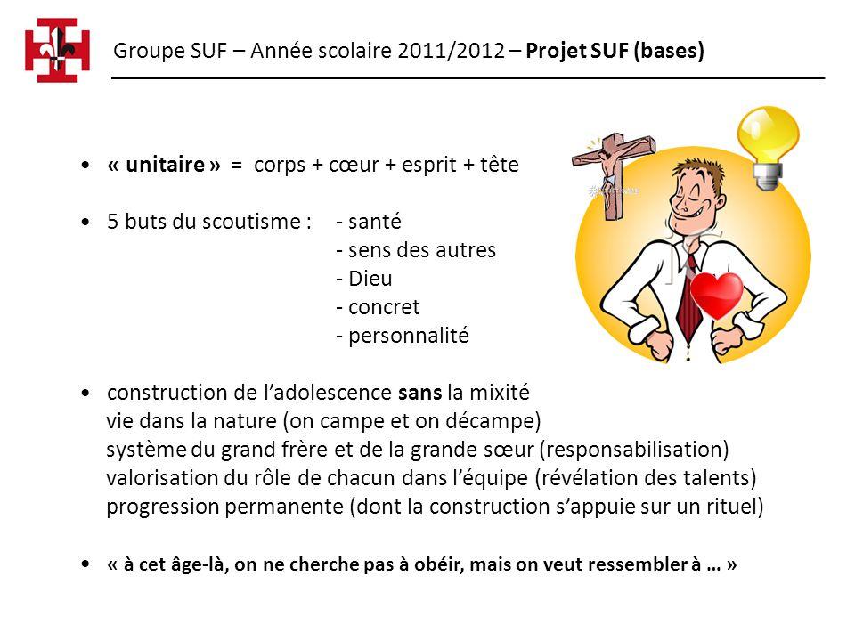 Groupe SUF – Année scolaire 2011/2012 – Projet SUF (bases) « unitaire » = corps + cœur + esprit + tête 5 buts du scoutisme :- santé - sens des autres