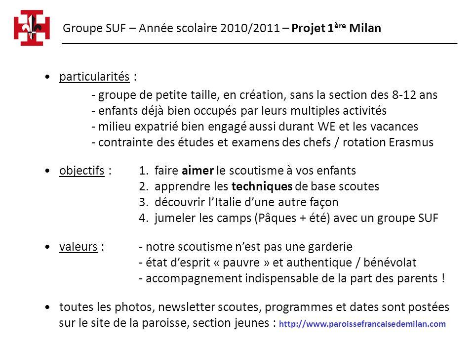 Groupe SUF – Année scolaire 2010/2011 – Projet 1 ère Milan particularités : - groupe de petite taille, en création, sans la section des 8-12 ans - enf