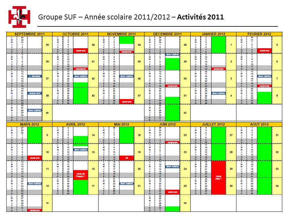 Groupe SUF – Année scolaire 2011/2012 – Activités 2011