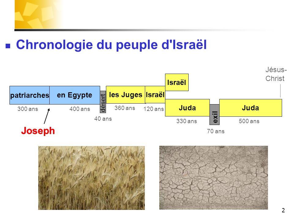 33 Le chef des panetiers raconte à son tour le songe qu il a eu: Voici, il y avait aussi, dans mon songe, trois corbeilles de pain blanc sur ma tête.