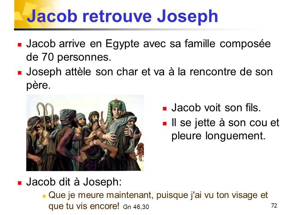 72 Jacob retrouve Joseph Jacob arrive en Egypte avec sa famille composée de 70 personnes. Joseph attèle son char et va à la rencontre de son père. Jac