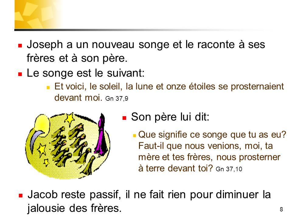 8 Joseph a un nouveau songe et le raconte à ses frères et à son père. Le songe est le suivant: Et voici, le soleil, la lune et onze étoiles se proster