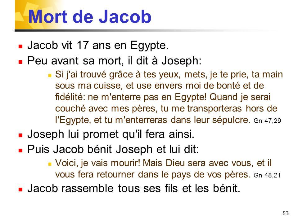 83 Mort de Jacob Jacob vit 17 ans en Egypte. Peu avant sa mort, il dit à Joseph: Si j'ai trouvé grâce à tes yeux, mets, je te prie, ta main sous ma cu