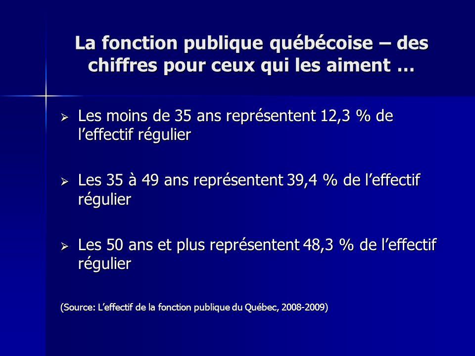 La fonction publique québécoise – des chiffres pour ceux qui les aiment … Les moins de 35 ans représentent 12,3 % de leffectif régulier Les moins de 3