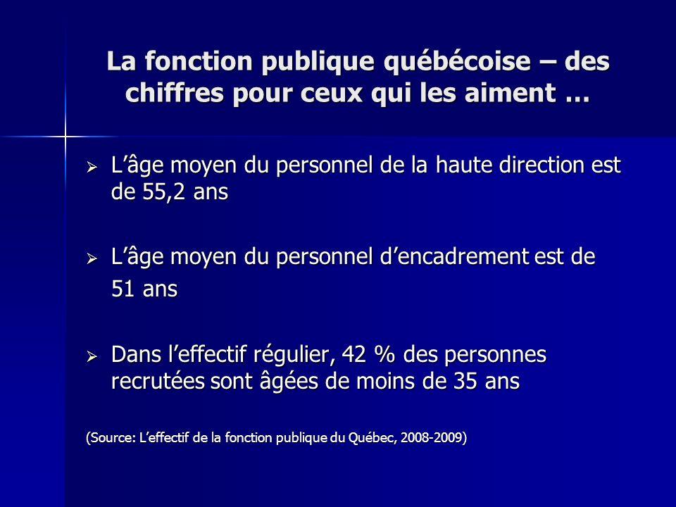 La fonction publique québécoise – des chiffres pour ceux qui les aiment … Lâge moyen du personnel de la haute direction est de 55,2 ans Lâge moyen du