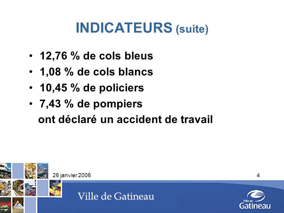 26 janvier 20064 INDICATEURS (suite) 12,76 % de cols bleus 1,08 % de cols blancs 10,45 % de policiers 7,43 % de pompiers ont déclaré un accident de tr