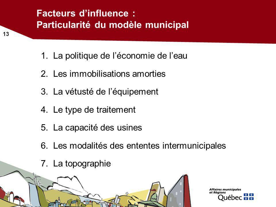13 Facteurs dinfluence : Particularité du modèle municipal 1. La politique de léconomie de leau 2. Les immobilisations amorties 3. La vétusté de léqui