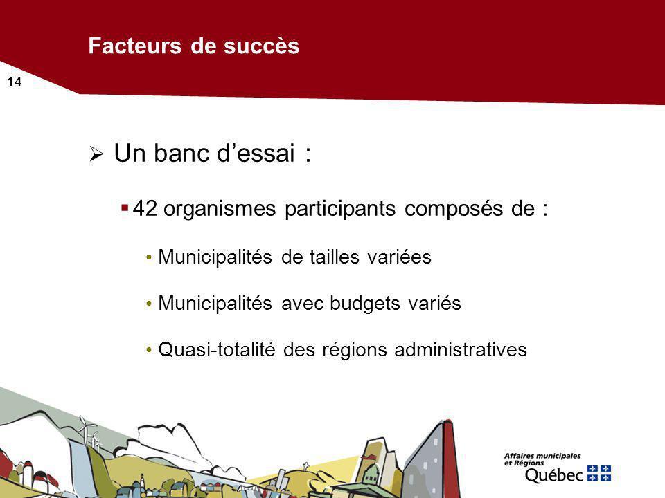 14 Un banc dessai : 42 organismes participants composés de : Municipalités de tailles variées Municipalités avec budgets variés Quasi-totalité des rég