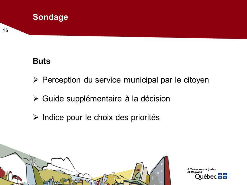 16 Sondage Buts Perception du service municipal par le citoyen Guide supplémentaire à la décision Indice pour le choix des priorités