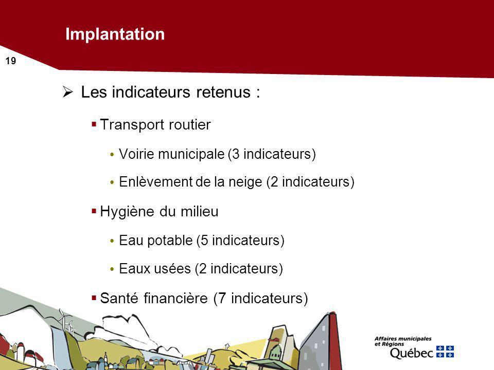 19 Implantation Les indicateurs retenus : Transport routier Voirie municipale (3 indicateurs) Enlèvement de la neige (2 indicateurs) Hygiène du milieu