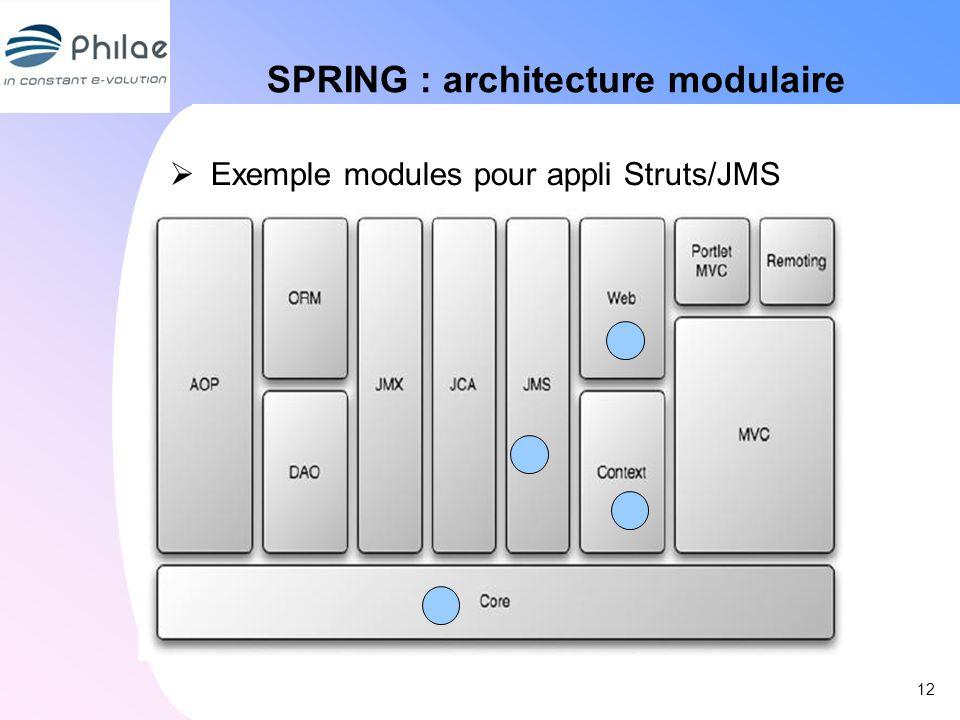 SPRING : architecture modulaire Exemple modules pour appli Struts/JMS 12