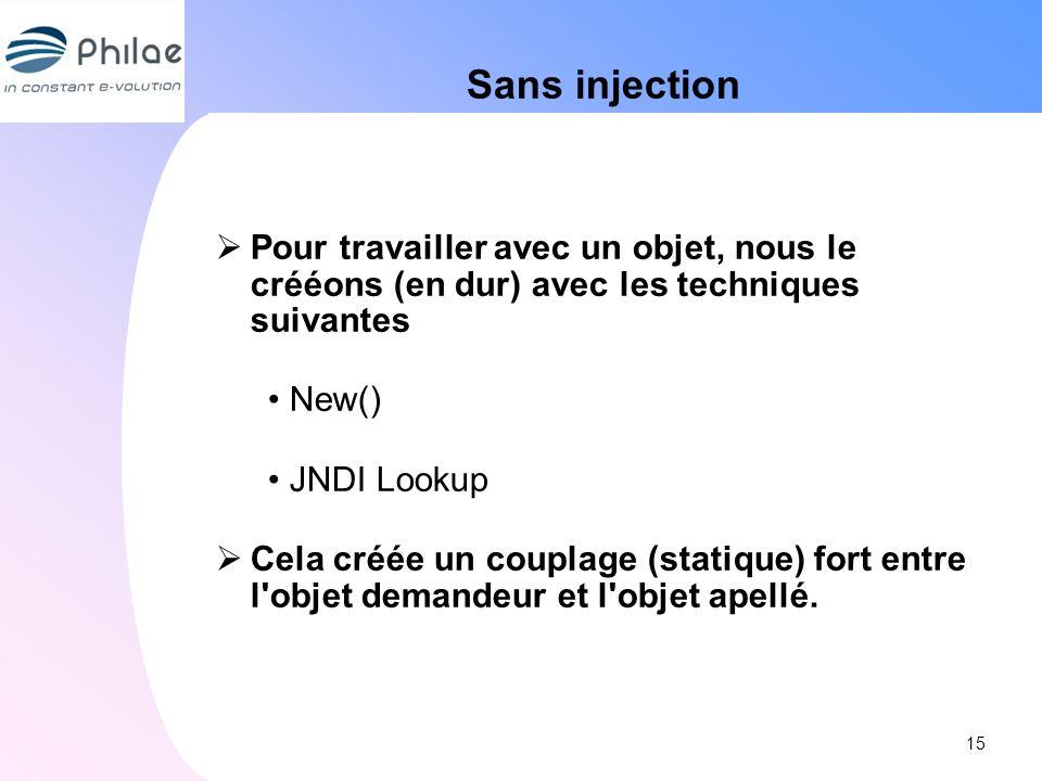 Sans injection Pour travailler avec un objet, nous le crééons (en dur) avec les techniques suivantes New() JNDI Lookup Cela créée un couplage (statiqu