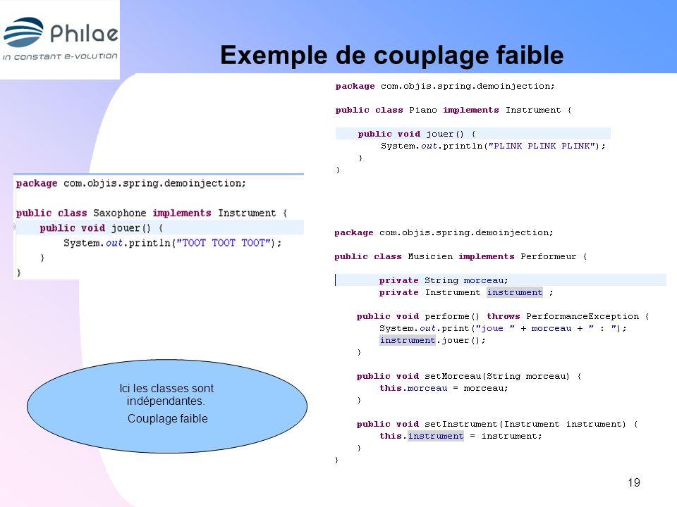 Exemple de couplage faible 19 Ici les classes sont indépendantes. Couplage faible