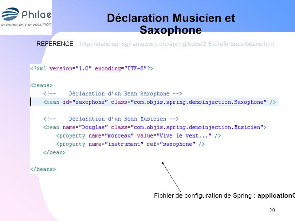 Déclaration Musicien et Saxophone 20 Fichier de configuration de Spring : applicationContext.xml REFERENCE : http://static.springframework.org/spring/