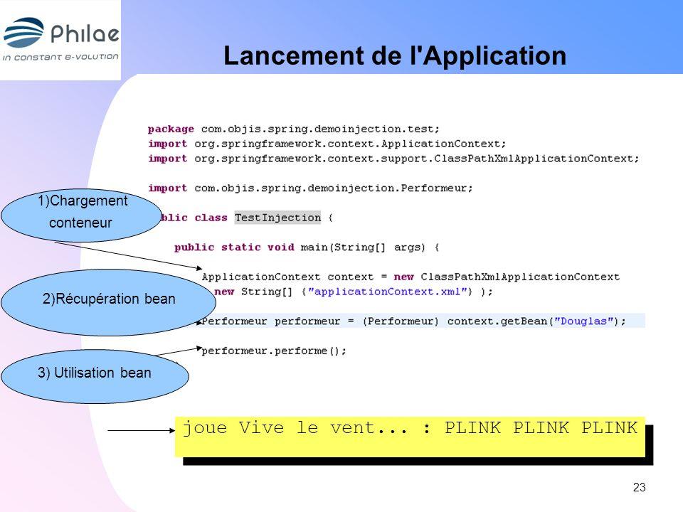 Lancement de l'Application 23 joue Vive le vent... : PLINK PLINK PLINK 1)Chargement conteneur 3) Utilisation bean 2)Récupération bean
