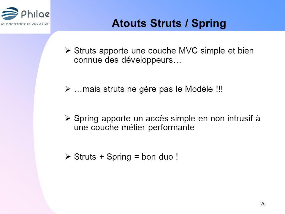Atouts Struts / Spring Struts apporte une couche MVC simple et bien connue des développeurs… …mais struts ne gère pas le Modèle !!! Spring apporte un