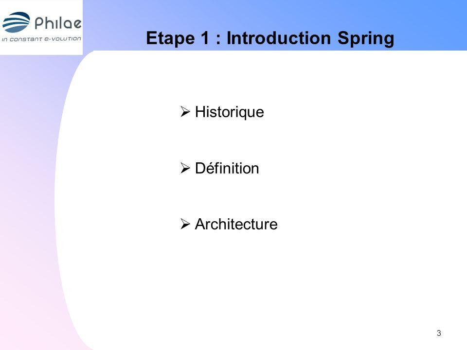 Etape 1 : Introduction Spring Historique Définition Architecture 3