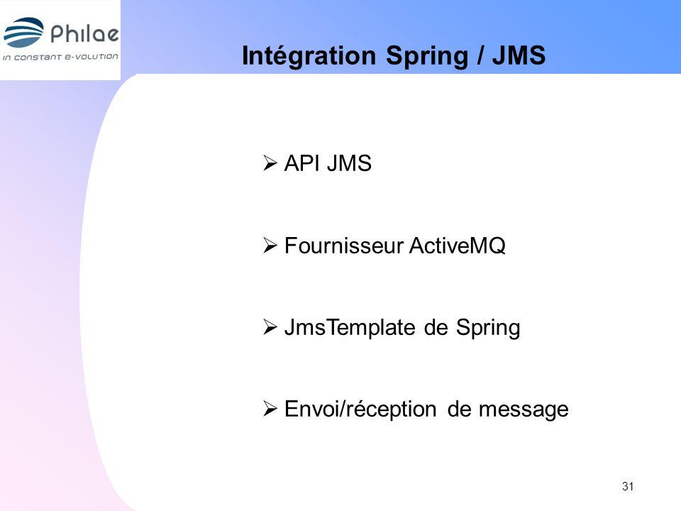 Intégration Spring / JMS API JMS Fournisseur ActiveMQ JmsTemplate de Spring Envoi/réception de message 31