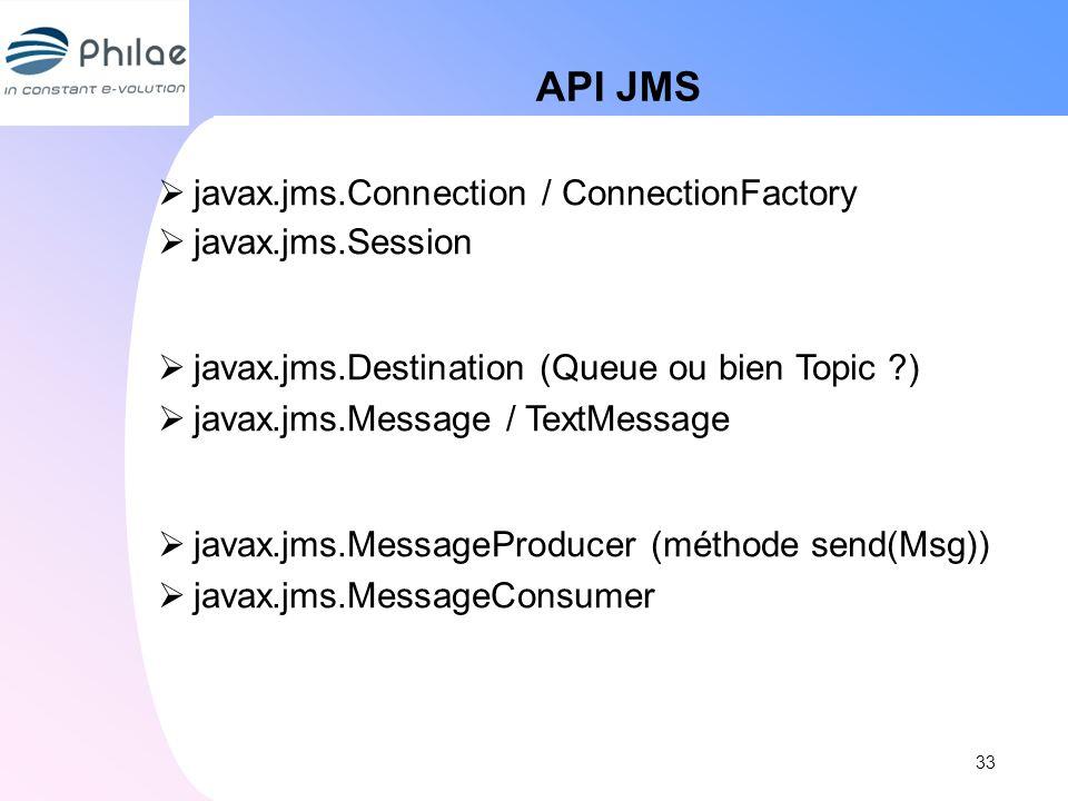 API JMS javax.jms.Connection / ConnectionFactory javax.jms.Session javax.jms.Destination (Queue ou bien Topic ?) javax.jms.Message / TextMessage javax