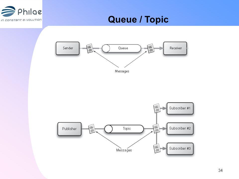 Queue / Topic 34