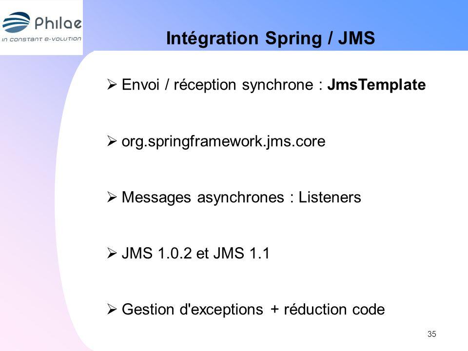 Intégration Spring / JMS Envoi / réception synchrone : JmsTemplate org.springframework.jms.core Messages asynchrones : Listeners JMS 1.0.2 et JMS 1.1