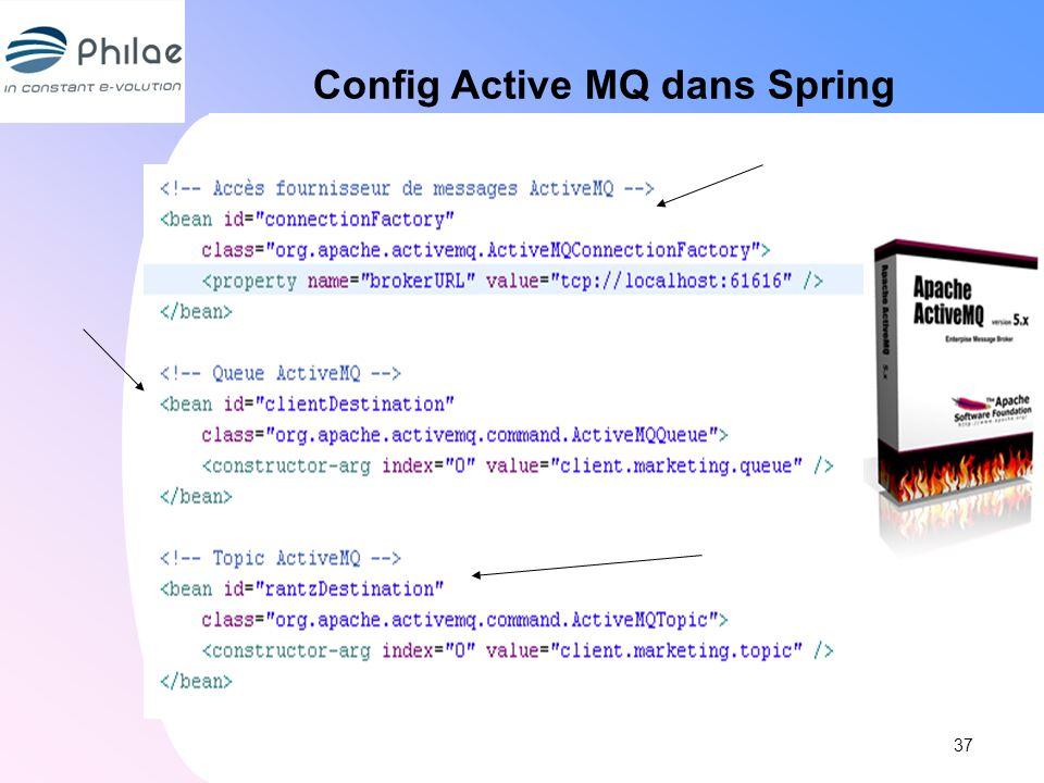 Config Active MQ dans Spring 37