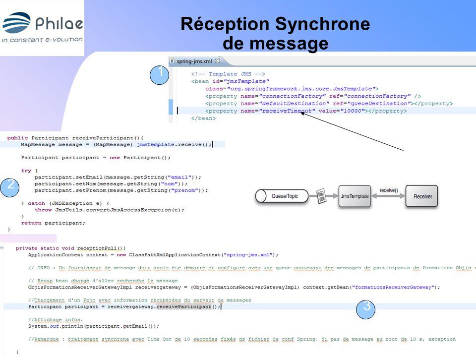 Réception Synchrone de message 41 1 2 3