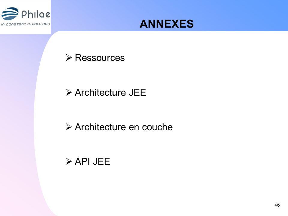 ANNEXES 46 Ressources Architecture JEE Architecture en couche API JEE