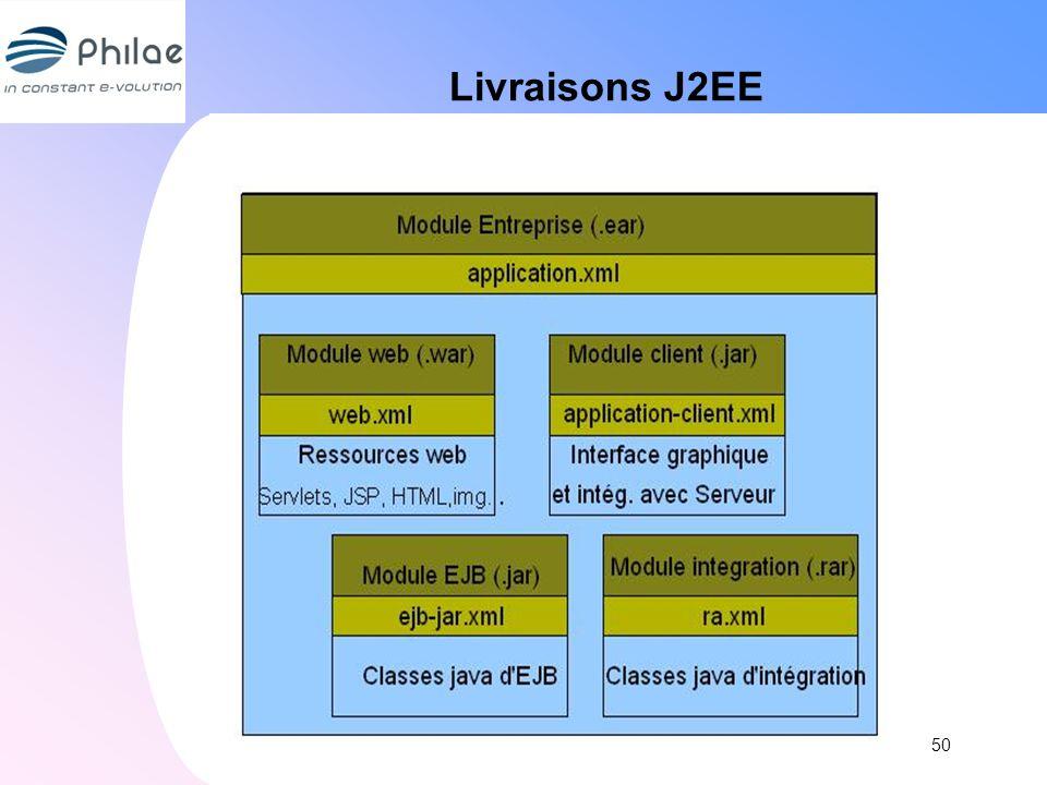 Livraisons J2EE 50