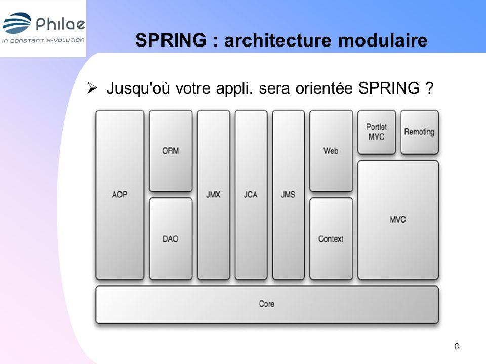SPRING : architecture modulaire Jusqu'où votre appli. sera orientée SPRING ? 8