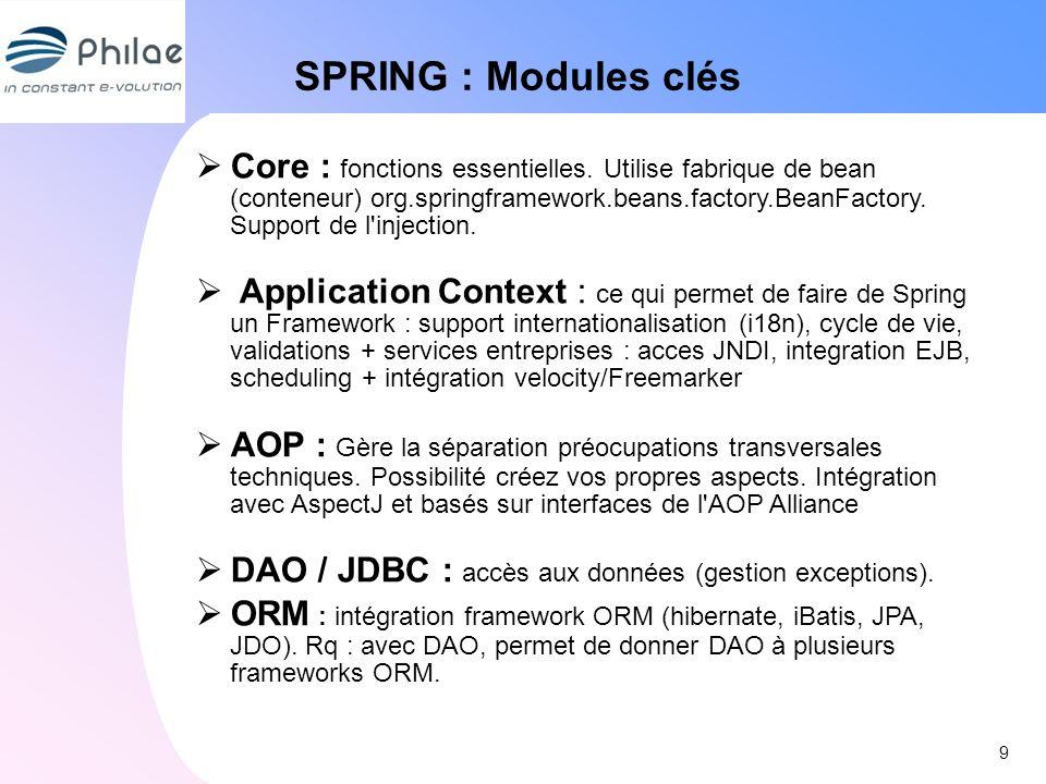 SPRING : Modules clés Core : fonctions essentielles. Utilise fabrique de bean (conteneur) org.springframework.beans.factory.BeanFactory. Support de l'