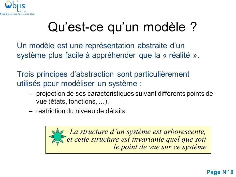 Page N° 59 La construction du modèle objet d un système se fait à l aide de deux points de vue complémentaires et interdépendants : – structural, décrivant les classes, leurs relations statiques, leurs attributs et leurs opérations.