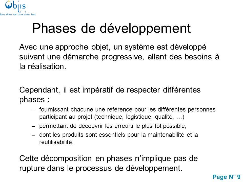 Page N° 10 Modèle de réalisation Modèle dexigences Modèle de conception 1 2 Analyse 3 Consolidation des exigences 4 Conception 5 Réalisation 6 Tests Modèle danalyse Capture des exigences Modèle de tests Modèle de déploiement Processus basé sur la réalisation de modèles