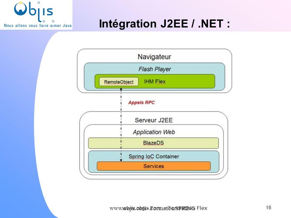 www.objis.com - Formation SPRING Intégration J2EE /.NET : 16 www.objis.com - Formation Flex