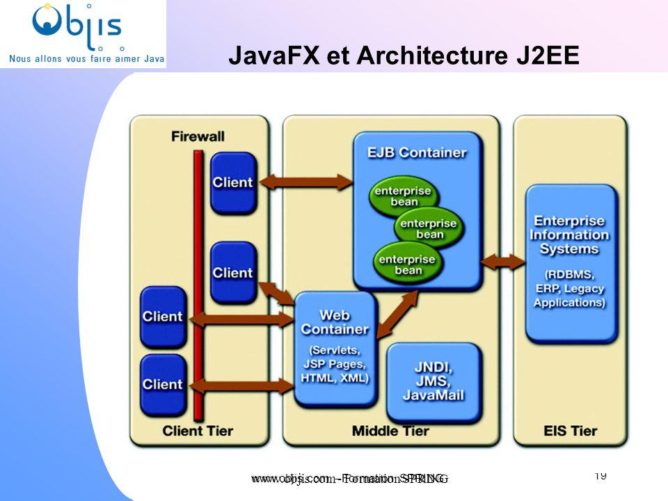 www.objis.com - Formation SPRING JavaFX et Architecture J2EE 19 www.objis.com - Formation SPRING