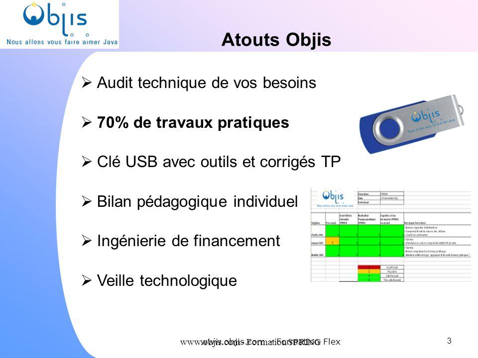 www.objis.com - Formation SPRING Atouts Objis Audit technique de vos besoins 70% de travaux pratiques Clé USB avec outils et corrigés TP Bilan pédagog