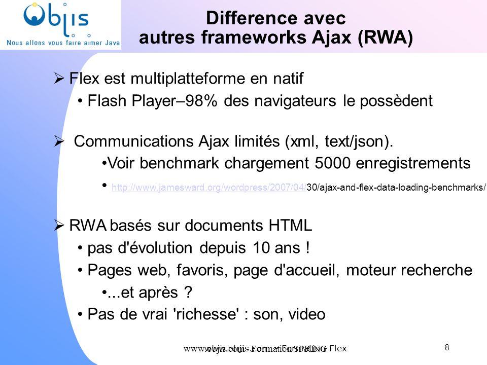 www.objis.com - Formation SPRING Difference avec autres frameworks Ajax (RWA) Flex est multiplatteforme en natif Flash Player–98% des navigateurs le p