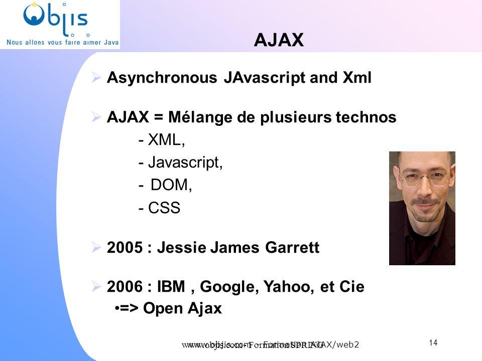 www.objis.com - Formation SPRING AJAX Asynchronous JAvascript and Xml AJAX = Mélange de plusieurs technos - XML, - Javascript, -DOM, - CSS 2005 : Jess