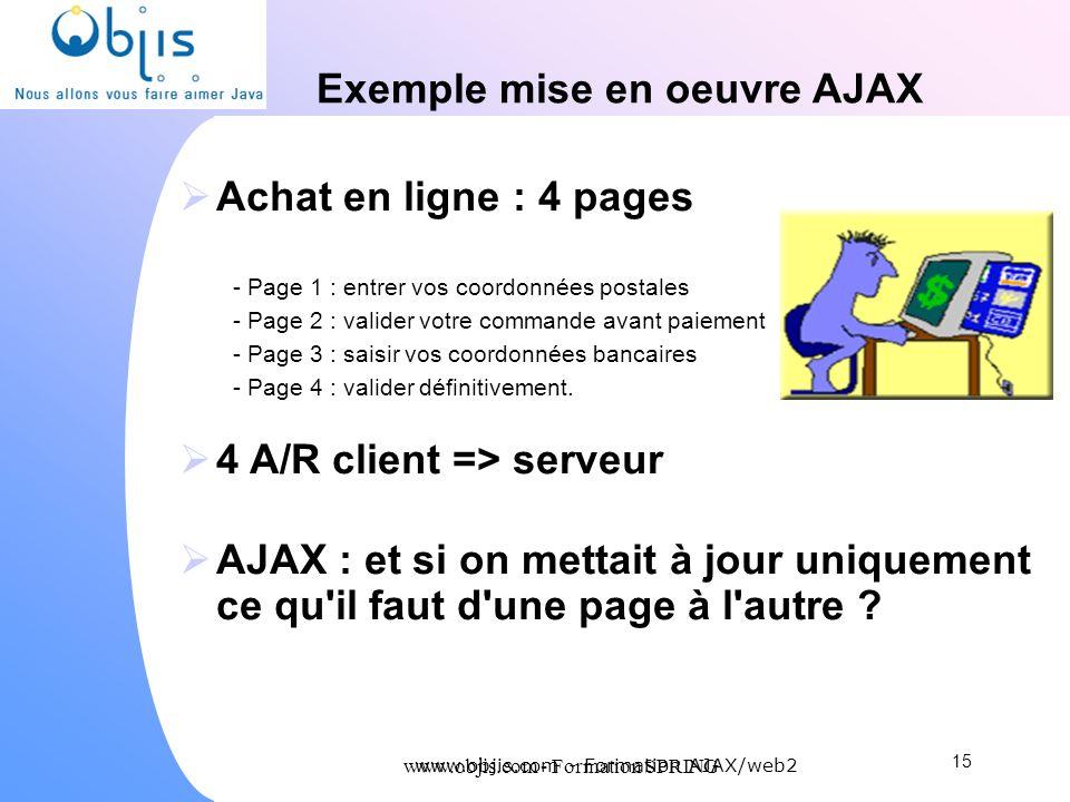 www.objis.com - Formation SPRING Exemple mise en oeuvre AJAX Achat en ligne : 4 pages - Page 1 : entrer vos coordonnées postales - Page 2 : valider vo