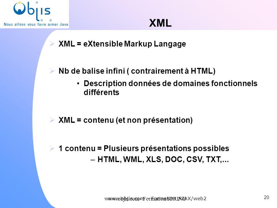 www.objis.com - Formation SPRING XML XML = eXtensible Markup Langage Nb de balise infini ( contrairement à HTML) Description données de domaines fonct