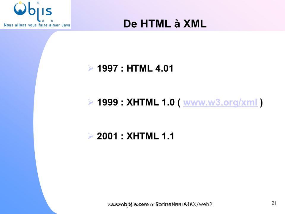 www.objis.com - Formation SPRING De HTML à XML 1997 : HTML 4.01 1999 : XHTML 1.0 ( www.w3.org/xml )www.w3.org/xml 2001 : XHTML 1.1 21 www.objis.com -